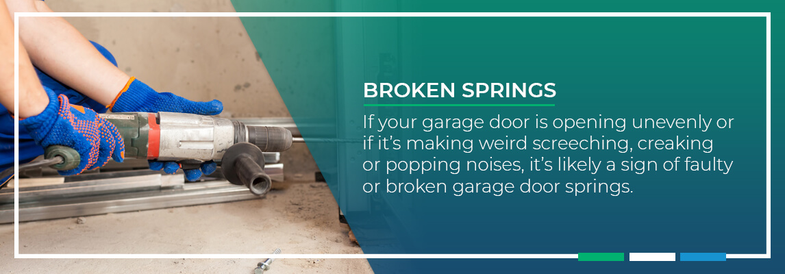 Broken Springs If your garage door is opening unevenly or if it's making weird screeching, creaking or popping noises, it's likely a sign of faulty or broken garage door springs.