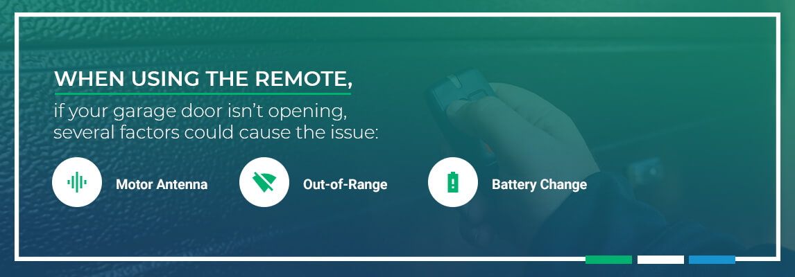 When using the remote, if your garage door isn't opening, several factors could cause the issue: Motor Antenna, Out-of-range, or battery change.