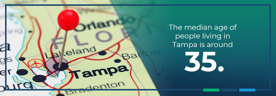 The median age of people living in Tampa is around 35.