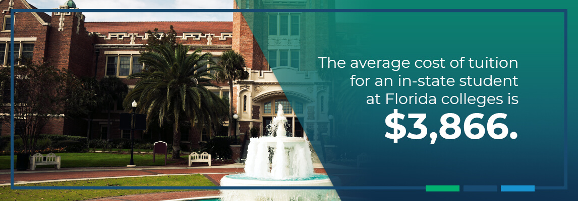 The average cost of tuition for an in-state student at Florida colleges is $3,886.