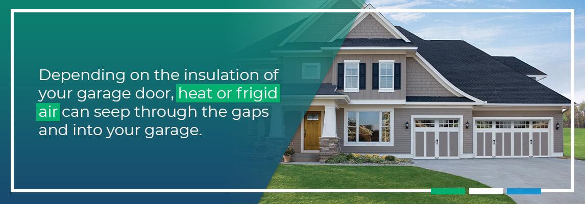 Depending on the insulation of your garage door, heat or frigid air can seep throuhg the gaps and into your garage door.