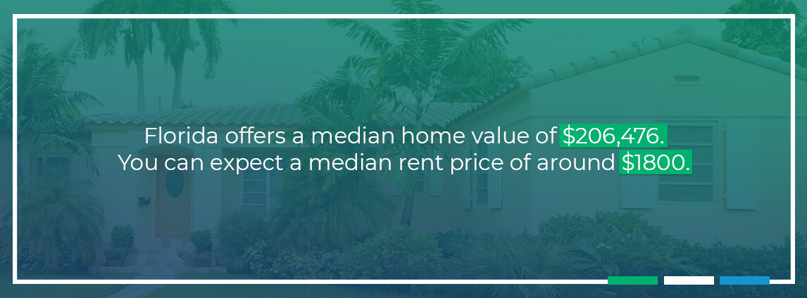 Florida offers a median home value of $206,476. You can expect a median rent price of around $1800.