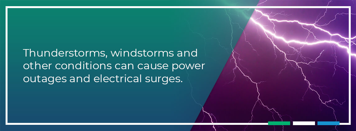 thunderstorms, windwotrms and other conditions can cause power outages and electrical surges