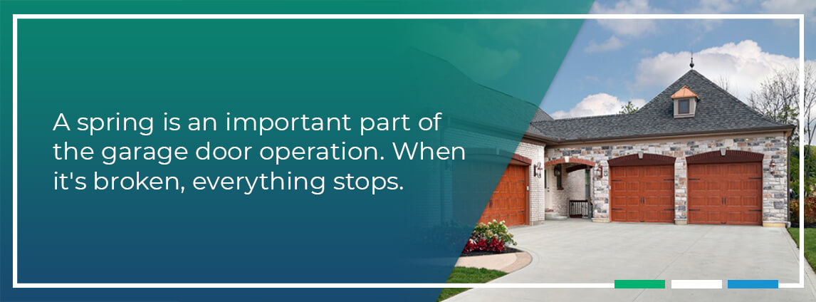 a spring is an important part of the garage door operation. when it's broken, everything stops