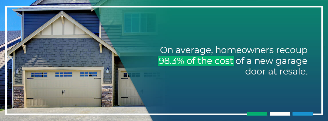 on average, homeowners recoup 98.3% of the cost of a new garage door at resale